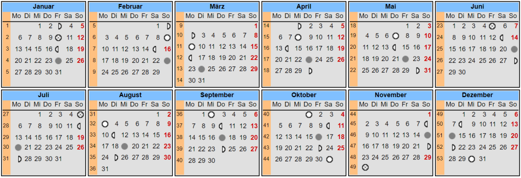 mondkalender dezember 2018